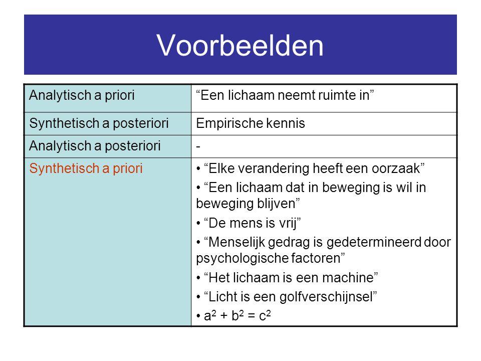 Voorbeelden Analytisch a priori Een lichaam neemt ruimte in