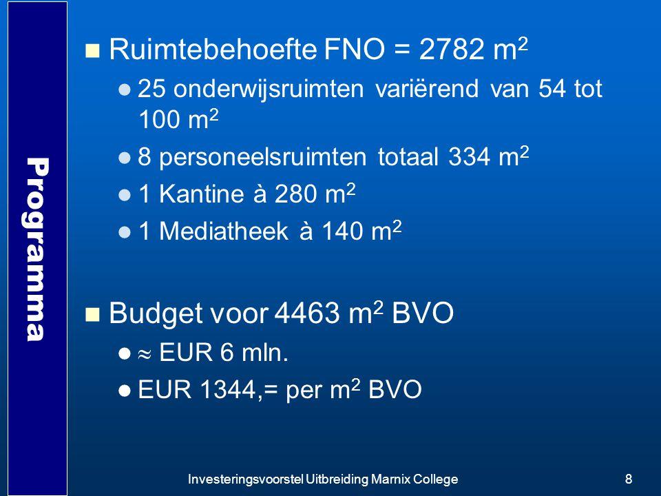 Ruimtebehoefte FNO = 2782 m2 Programma Budget voor 4463 m2 BVO