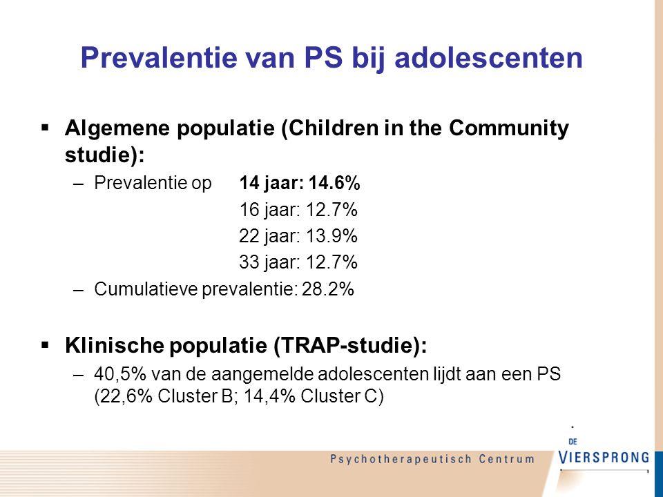 Prevalentie van PS bij adolescenten