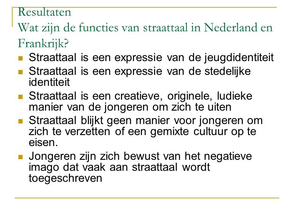 Resultaten Wat zijn de functies van straattaal in Nederland en Frankrijk
