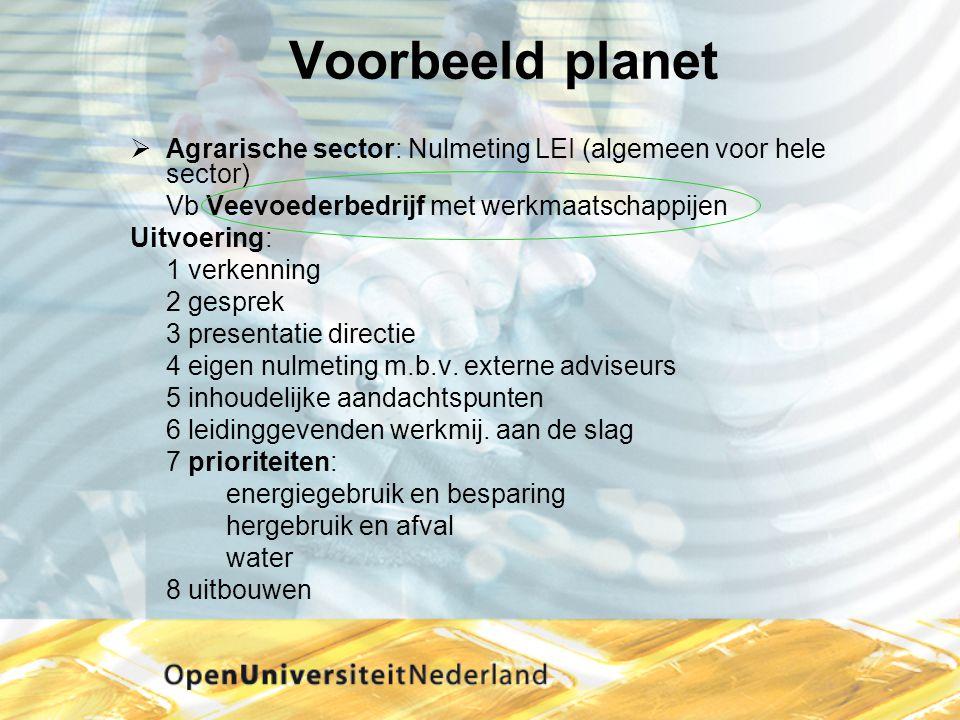 Voorbeeld planet Agrarische sector: Nulmeting LEI (algemeen voor hele sector) Vb Veevoederbedrijf met werkmaatschappijen.