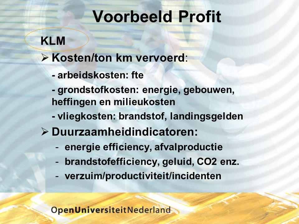Voorbeeld Profit KLM Kosten/ton km vervoerd: - arbeidskosten: fte