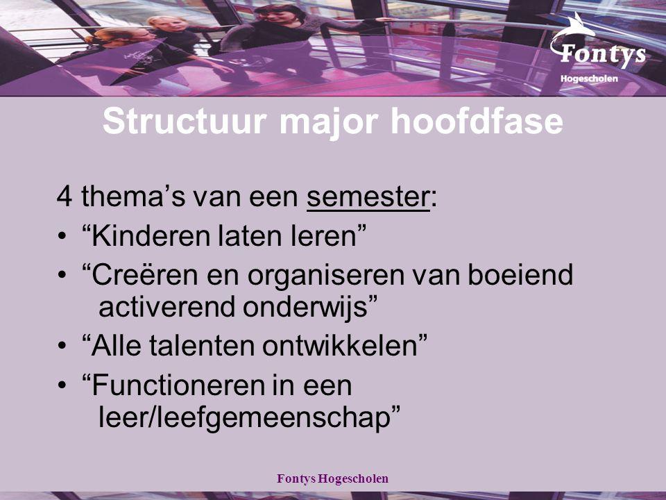 Structuur major hoofdfase
