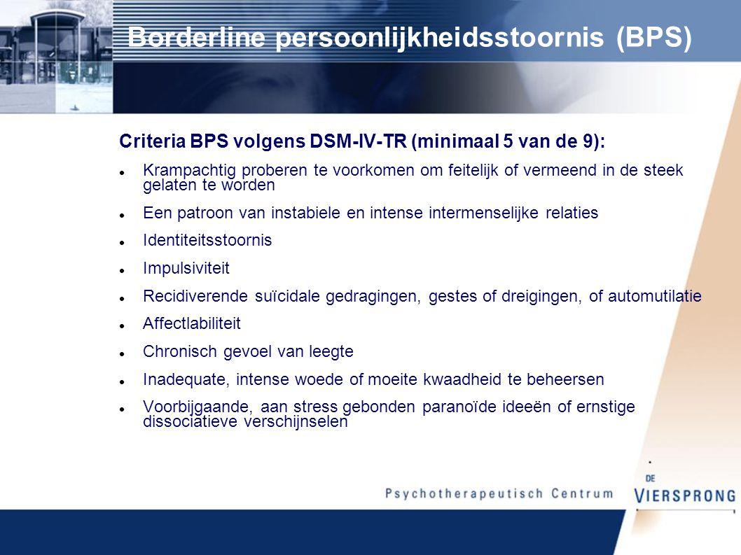 Borderline persoonlijkheidsstoornis (BPS)