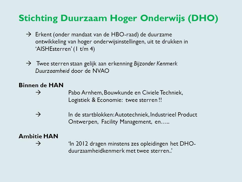 Stichting Duurzaam Hoger Onderwijs (DHO)