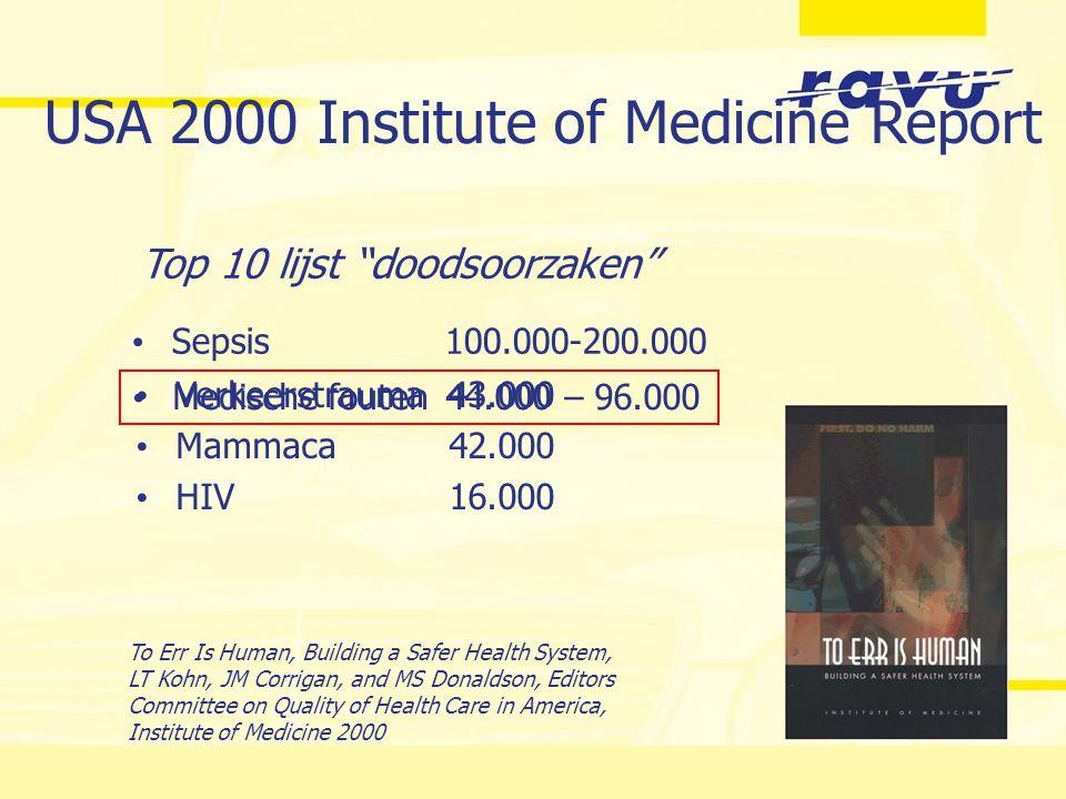 USA 2000 Institute of Medicine Report