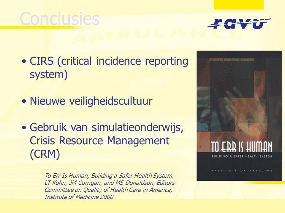 Crisis Resource Management : Spoedeisendehulpverlening ppt download
