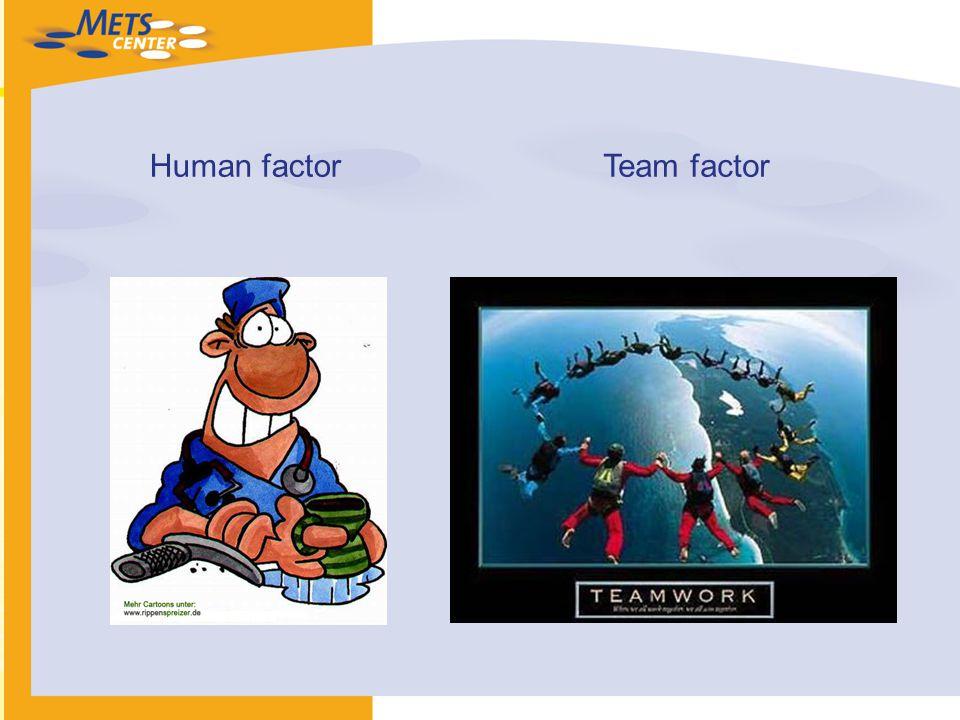 Human factor Team factor 17