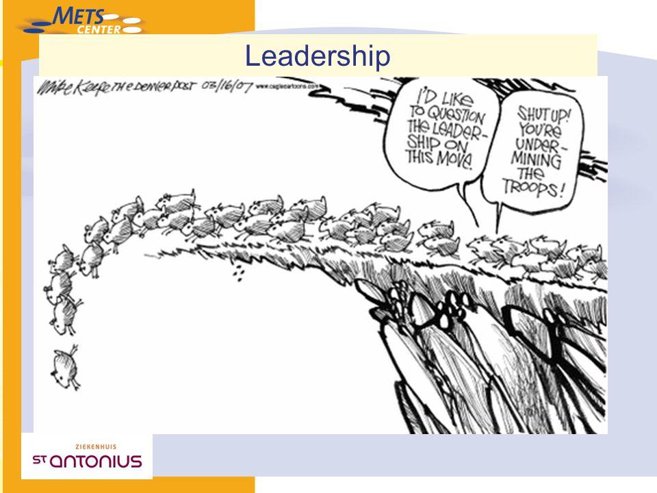 Leadership 23