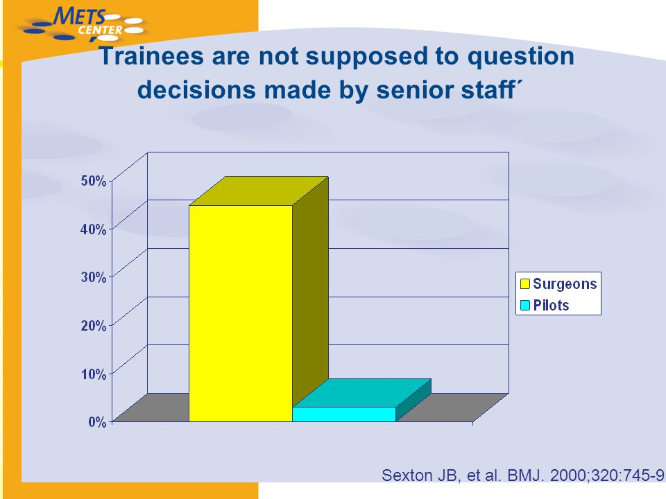 ´Trainees are not supposed to question decisions made by senior staff´