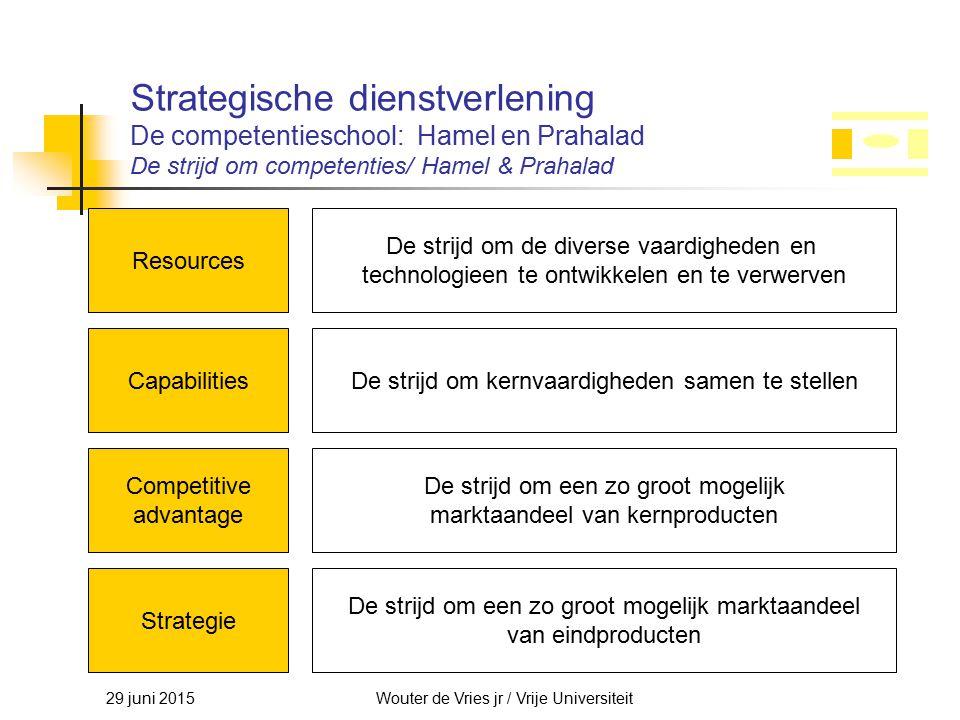 Strategische dienstverlening De competentieschool: Hamel en Prahalad De strijd om competenties/ Hamel & Prahalad