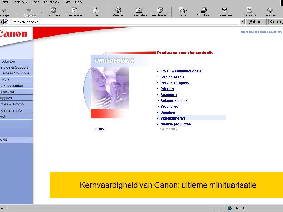 Kernvaardigheid van Canon: ultieme minituarisatie