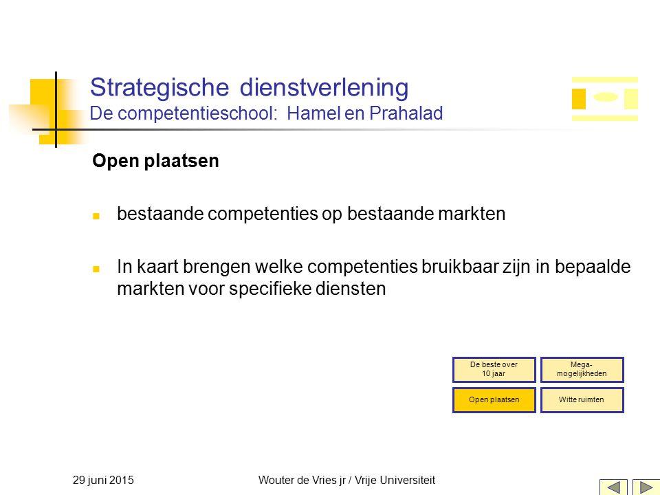 Strategische dienstverlening De competentieschool: Hamel en Prahalad