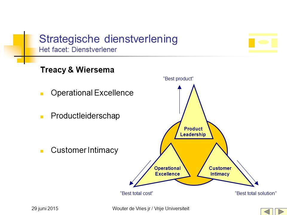 Strategische dienstverlening Het facet: Dienstverlener