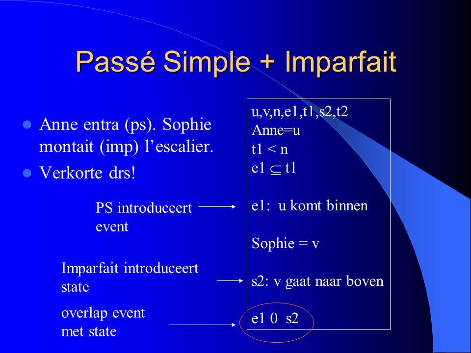 Passé Simple + Imparfait