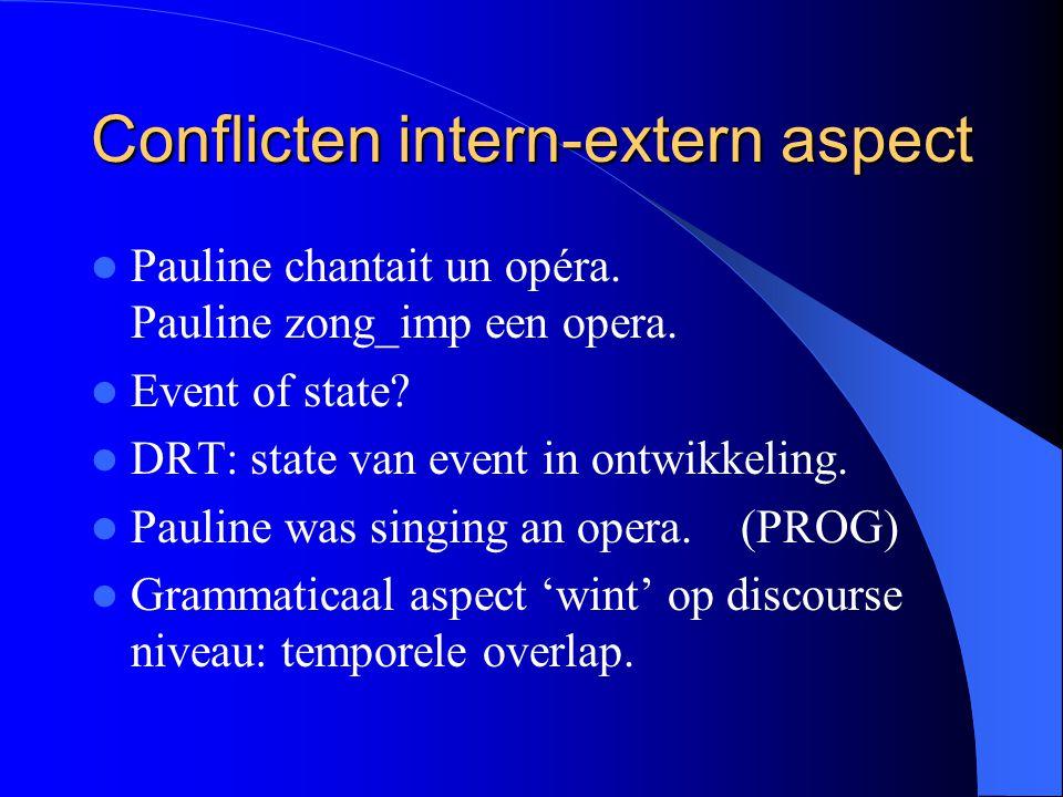Conflicten intern-extern aspect