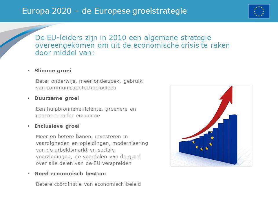 Europa 2020 – de Europese groeistrategie