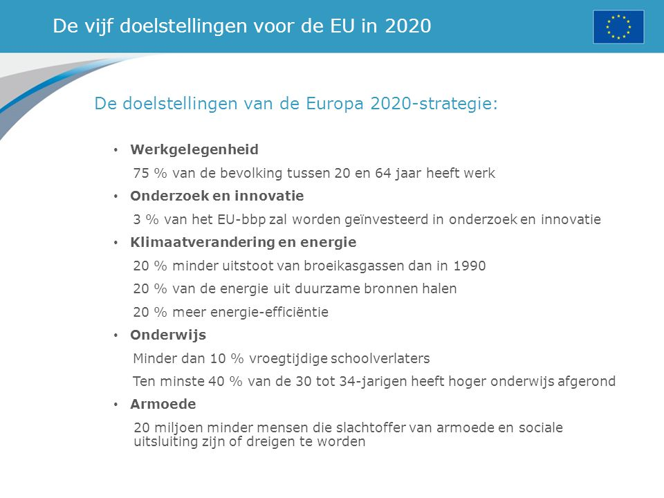De vijf doelstellingen voor de EU in 2020