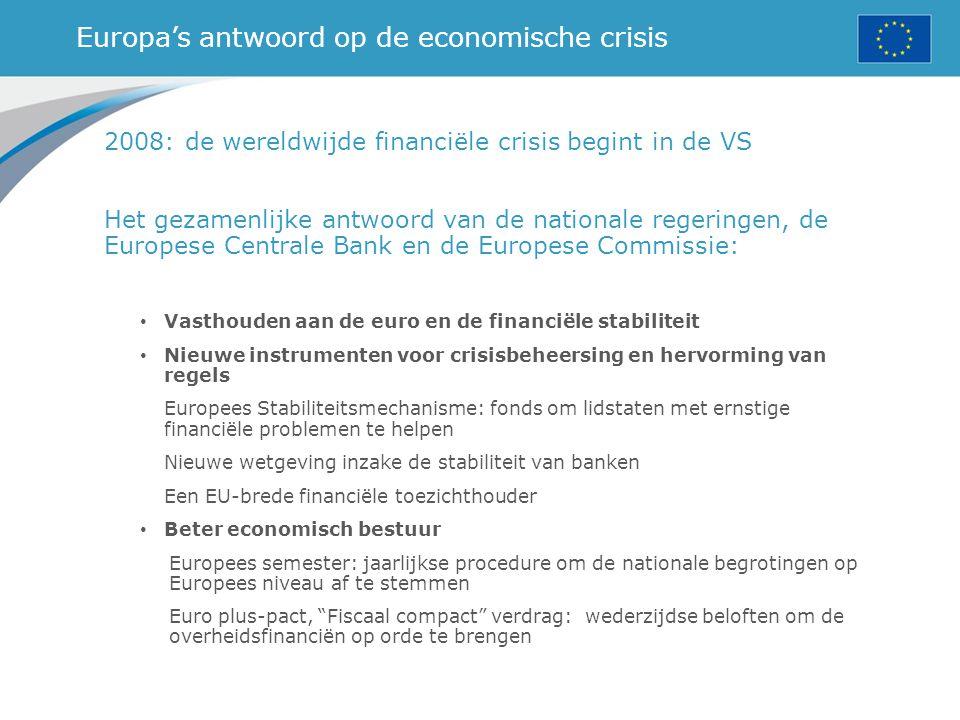 Europa's antwoord op de economische crisis