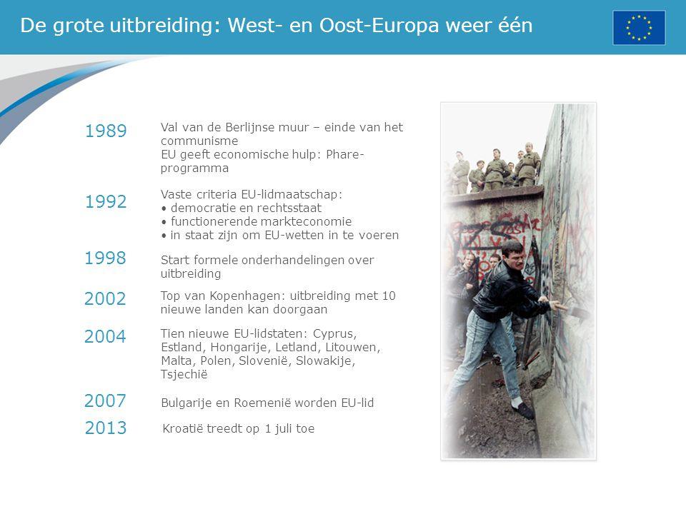 De grote uitbreiding: West- en Oost-Europa weer één