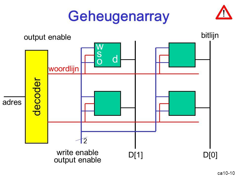 Geheugenarray w s d o decoder bitlijn output enable woordlijn adres