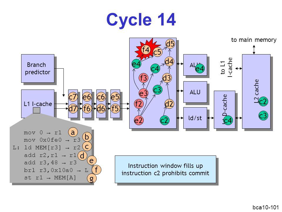 Cycle 14 d5 f4 c5 d4 e4 c4 e4 f3 d3 c3 e3 c7 e6 c6 e5 c2 f2 d2 d7 f6