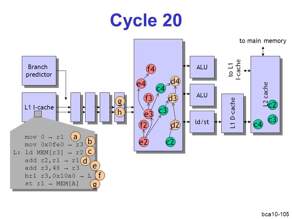 Cycle 20 f4 d4 e4 c4 f3 d3 g c2 c3 h e3 c3 f2 d2 c4 a b e2 c2 c d e f