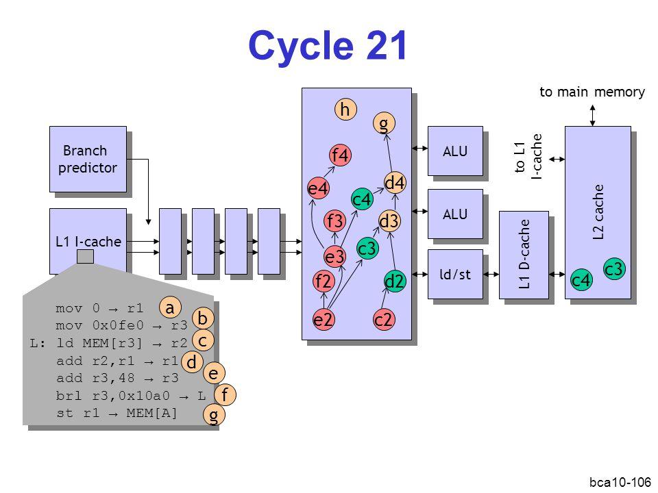 Cycle 21 h g f4 d4 e4 c4 f3 d3 c3 e3 c3 f2 d2 c4 a b e2 c2 c d e f g
