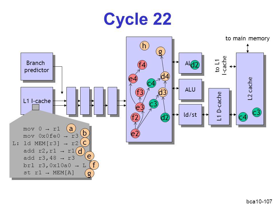 Cycle 22 h g f4 d2 d4 e4 c4 f3 d3 c3 e3 c3 f2 d2 c4 a b e2 c d e f g