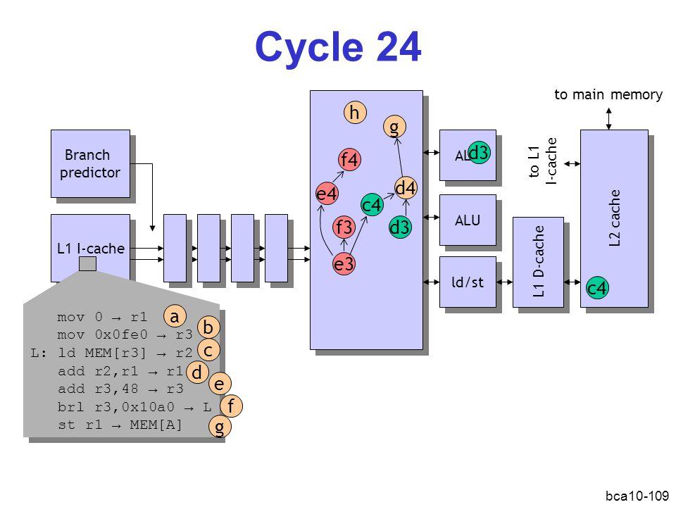 Cycle 24 h g d3 f4 d4 e4 c4 f3 d3 e3 c4 a b c d e f g to main memory
