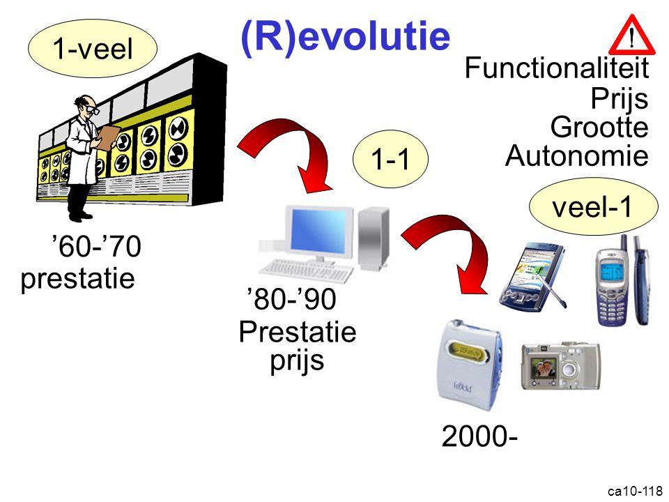 (R)evolutie 1-veel Functionaliteit Prijs Grootte Autonomie 1-1 veel-1