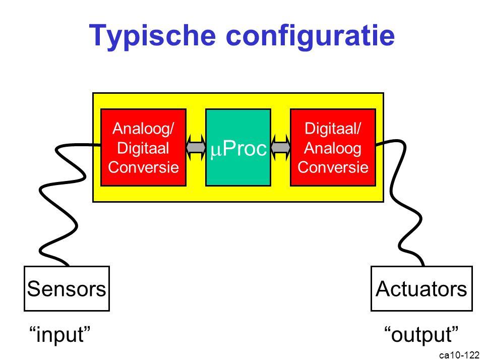Typische configuratie