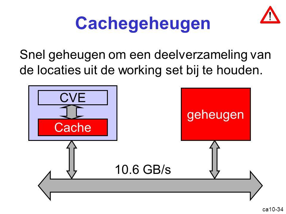 Cachegeheugen Snel geheugen om een deelverzameling van de locaties uit de working set bij te houden.
