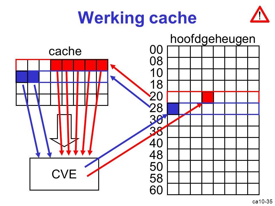 Werking cache hoofdgeheugen cache 00 08 10 18 20 28 30 38 40 48 50 58