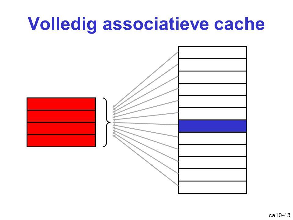 Volledig associatieve cache
