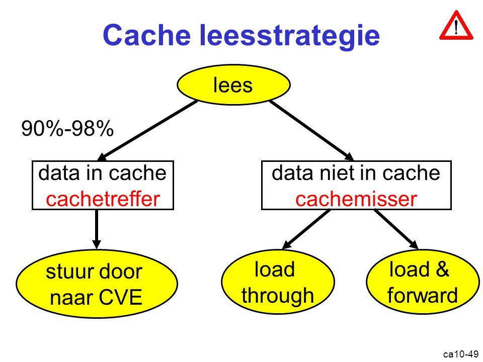 Cache leesstrategie lees 90%-98% data in cache cachetreffer