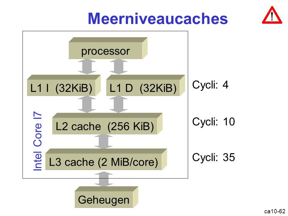 Meerniveaucaches processor Cycli: 4 L1 I (32KiB) L1 D (32KiB)