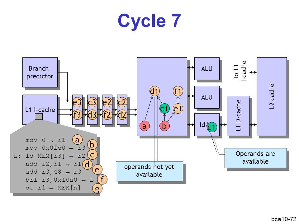 Cycle 7 d1 f1 e3 c3 e2 c2 c1 e1 f3 d3 f2 d2 a b c1 a b c d e f g