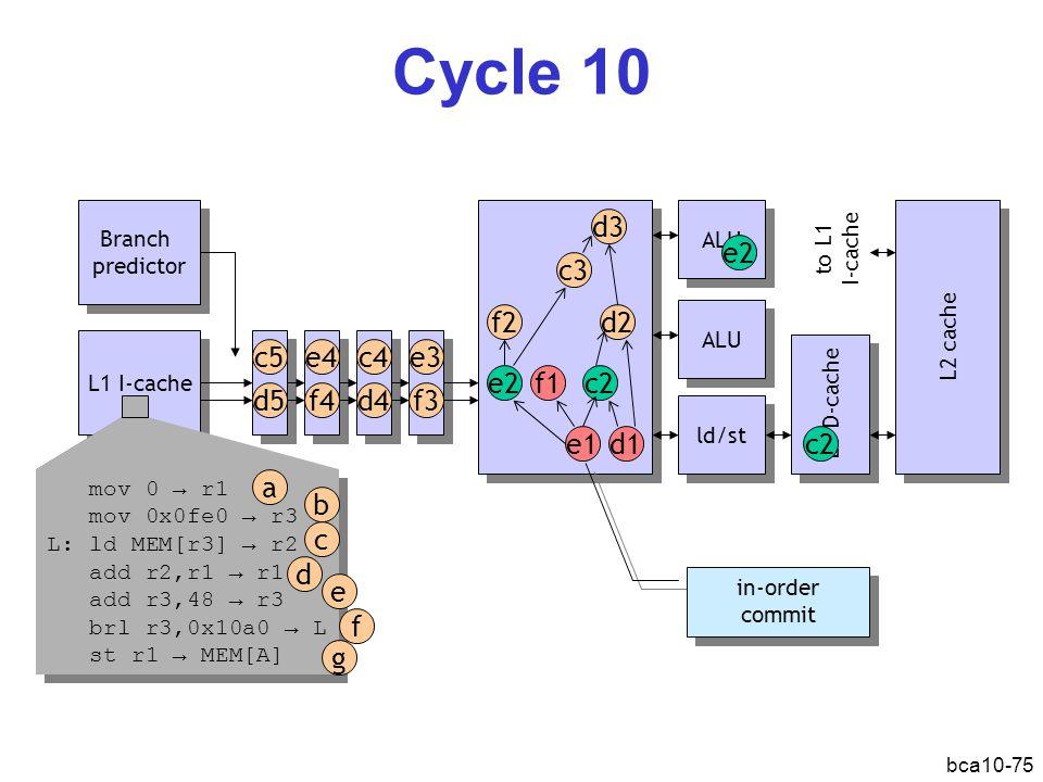 Cycle 10 d3 e2 c3 f2 d2 c5 e4 c4 e3 e2 f1 c2 d5 f4 d4 f3 e1 d1 c2 a b