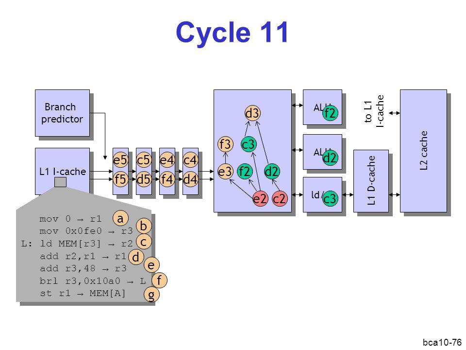 Cycle 11 d3 f2 f3 c3 e5 c5 e4 c4 d2 e3 f2 d2 f5 d5 f4 d4 e2 c2 c3 a b