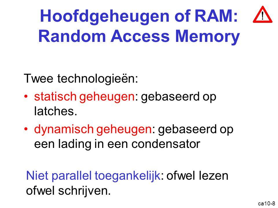 Hoofdgeheugen of RAM: Random Access Memory
