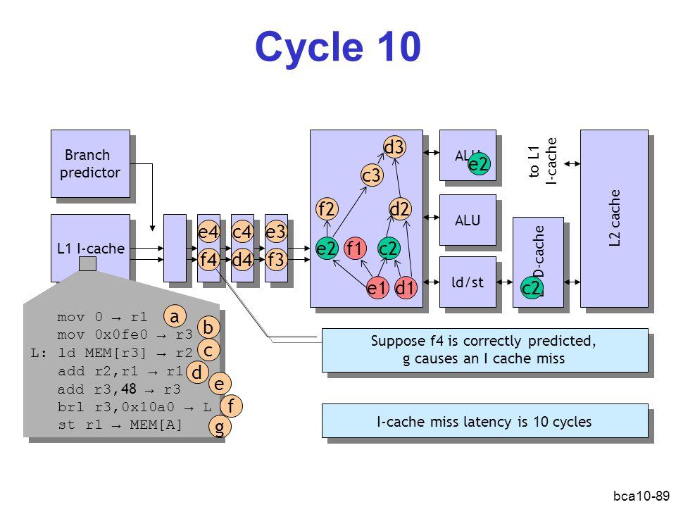 Cycle 10 Cache: misser d3 e2 c3 f2 d2 e4 c4 e3 e2 f1 c2 f4 d4 f3 e1 d1