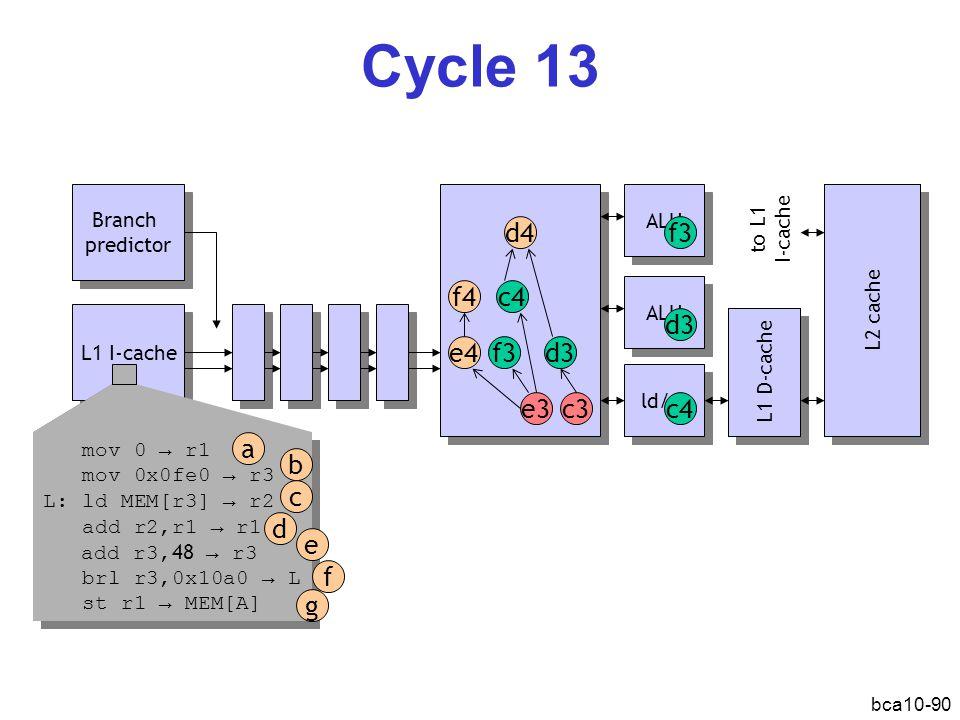 Cycle 13 d4 f3 f4 c4 d3 e4 f3 d3 e3 c3 c4 a b c d e f g Branch
