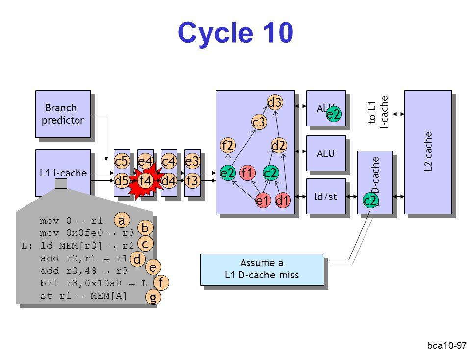 Cycle 10 Cache: misser d3 e2 c3 f2 d2 c5 e4 c4 e3 e2 f1 c2 d5 f4 d4 f3
