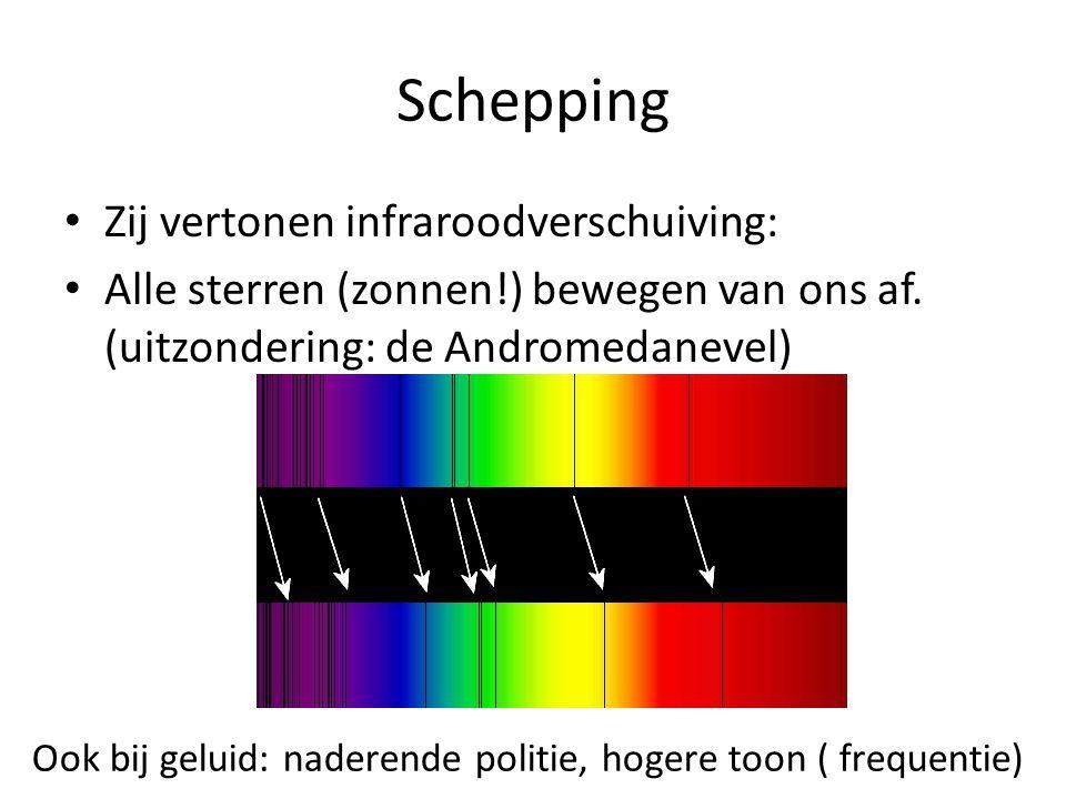 Schepping Zij vertonen infraroodverschuiving:
