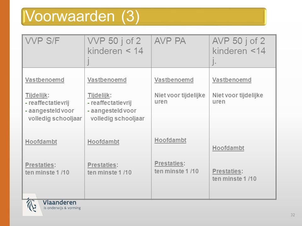Voorwaarden (3) VVP S/F VVP 50 j of 2 kinderen < 14 j AVP PA