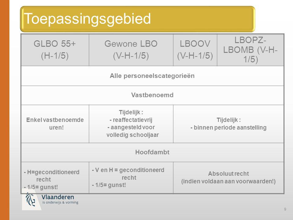 Toepassingsgebied GLBO 55+ (H-1/5) Gewone LBO (V-H-1/5) LBOOV