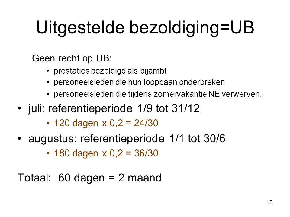 Uitgestelde bezoldiging=UB