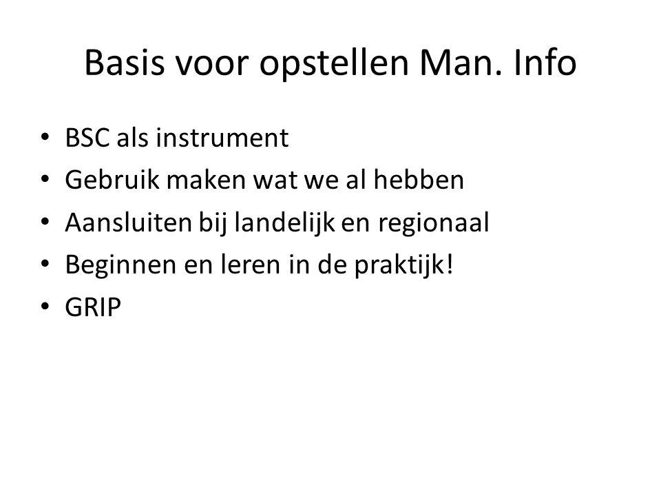 Basis voor opstellen Man. Info