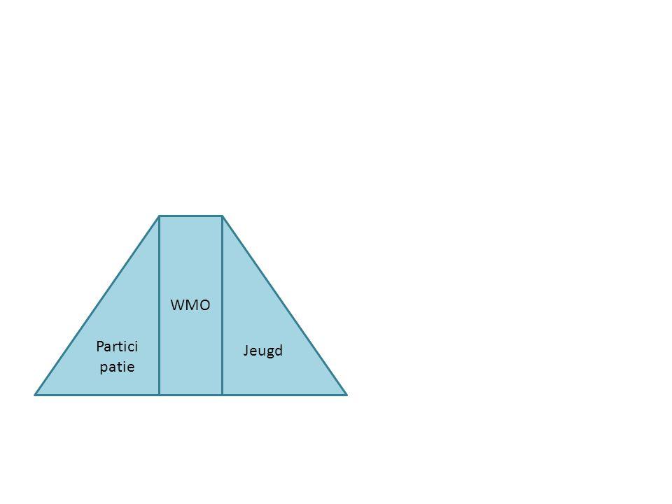 Jeugd Participatie WMO